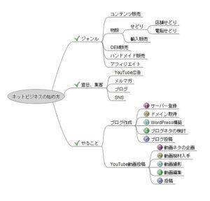 FREEMIND紹介